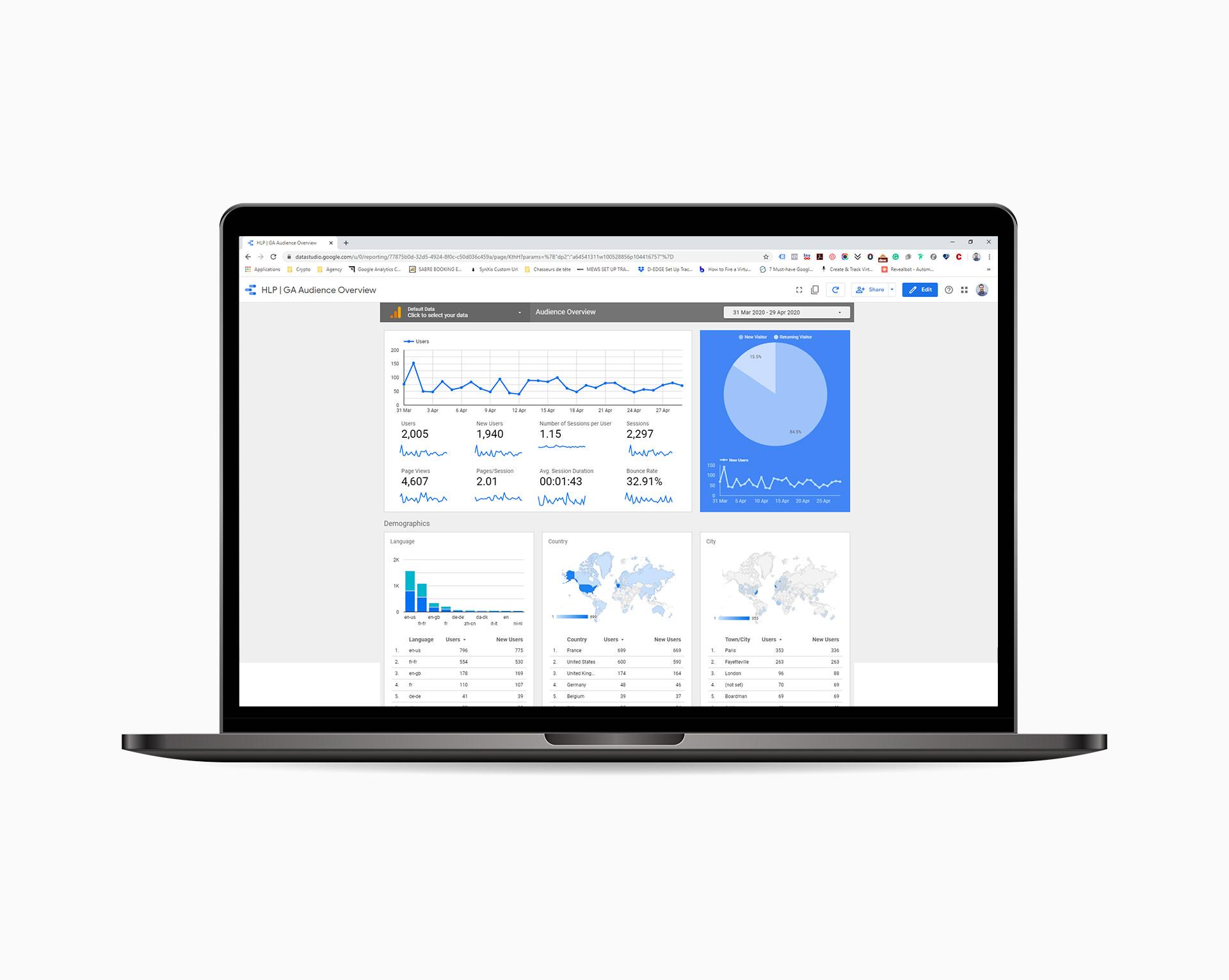le-pigalle-hotel-google-data-studio-web-analytics-report